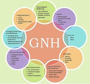 GNH-9
